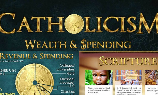 Catholic Wealth & Spending Infographic